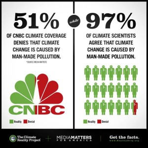 climate_change_denial_51_vs_97_percent_Climate_Change_Reality_Project.jpg